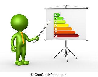efficacité, énergie, rating., graphique chiquenaude