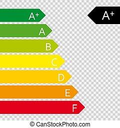efficacité, énergie, rating.