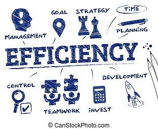 efficacité, concept, diagramme
