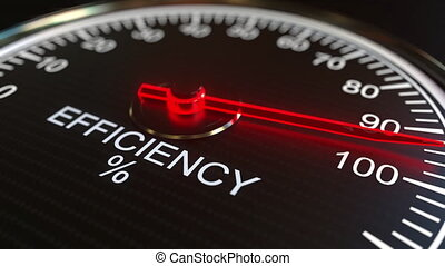 Efficiency meter or indicator conceptual animation - Analog...