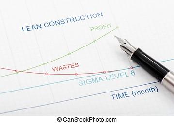 Lean Construction Management - Efficiency of Lean...