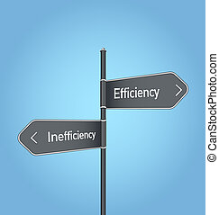 Efficiency vs inefficiency choice road sign on blue background