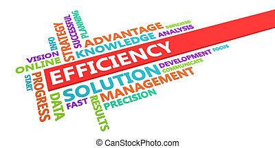 Efficiency Word Cloud