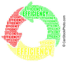 Efficiency word cloud shape
