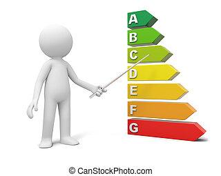 efficienza, energia, grafico