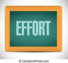 effort message on a board