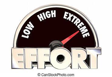 effort, tentative, travail, projet, tâche, difficile, compteur vitesse, mots