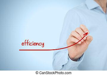 eficiência, aumento