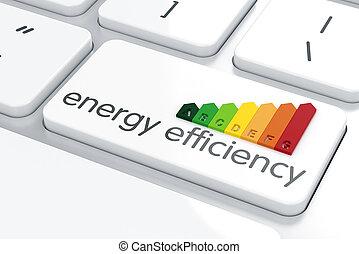 eficiência, energia, avaliação