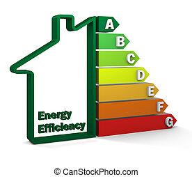 eficiência, energia