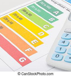 eficiência, energia, calculadora, mapa, coloridos