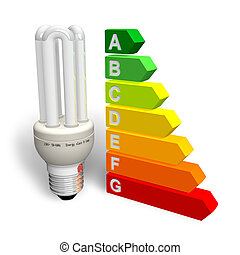 eficiência, energia, conceito