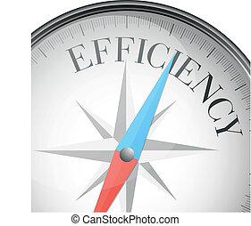 eficiencia, compás
