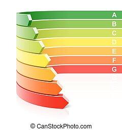 eficiencia, energía, concepto