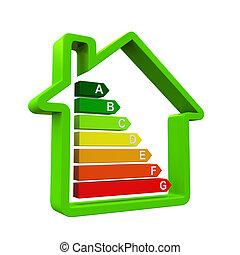 eficiencia, energía, niveles