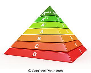 eficiencia, energía, rating., 3d