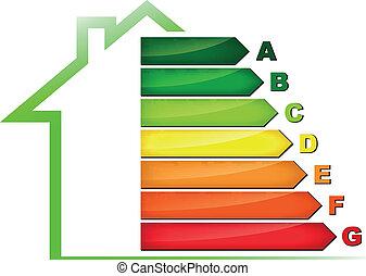 eficiencia, energía, símbolo