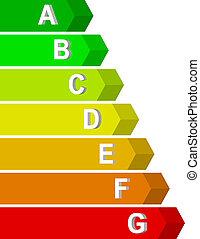 eficiencia, energía, vector, escala