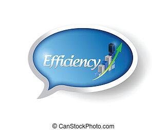 eficiencia, mensaje, burbuja, ilustración negocio
