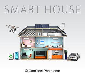 eficiente, hogar, energía, concepto