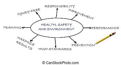 egészség, és, környezet