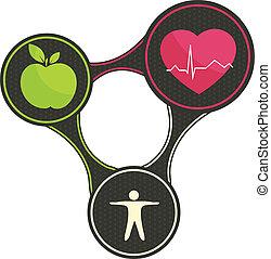 egészség, háromszög