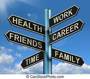 egészség, munka, karrier, barátok, útjelző tábla, látszik,...