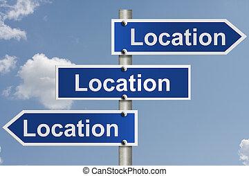 egentlig estate, er, al, omkring, den, lokaliseringen