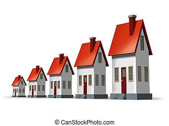 egentlig estate, marked, tilvækst