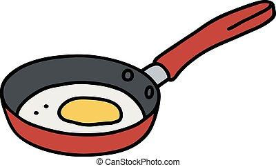Egg in pan - Hand drawing of an egg in frying pan