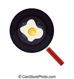 eggs Fried in frying pan