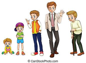 egy, ember, alapján, gyermekkor, fordíts, felnőttkor