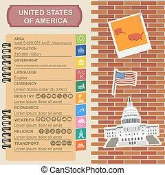 egyesült államok, amerika, egyesült,  infographi