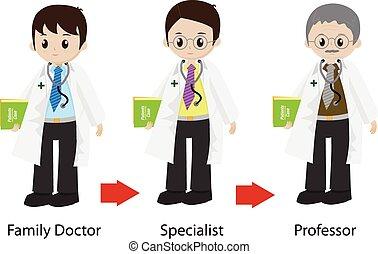 egyetemi tanár, fiatal, Orvos