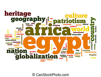 Egypt word cloud