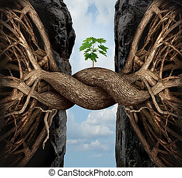 egység, növekedés, fogalom