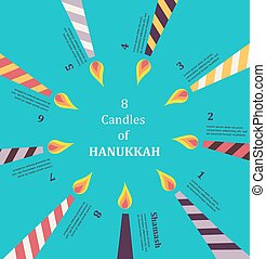 Eight candles for eight days of Jewish holiday Hanukkah infographics