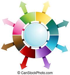 Eight Step Arrow Compass Chart - An image of an eight step...