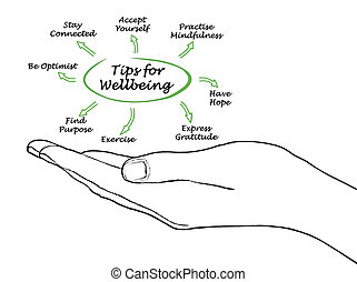 Eight Tips for Well Being