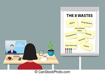 Eight Wastes Lean Management Concept Vector