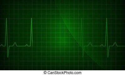 EKG ECG Monitor Electrocardiogram