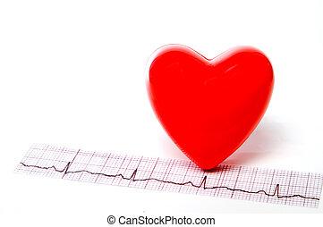 EKG Heart - A heart shape and an EKG strip.