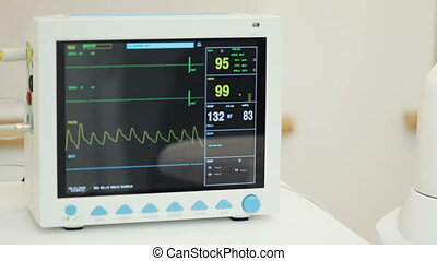EKG monitor in ICU unit show The waves of blood pressure, blood oxygen saturation, ECG,heart rate