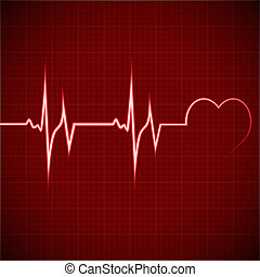 ekg, sercowy rytm