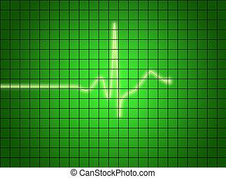 EKG signal on green screen.