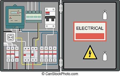 elétrico, painel