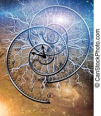 elétrico, tempo