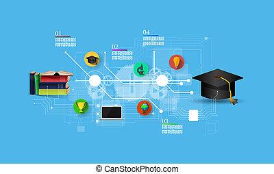 el, concepto, de, educación