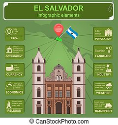 El Salvador infographics, statistical data, sights. San ...
