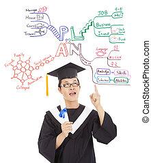 el suyo, pensamiento, mente, cartografía, graduado, futuro, plan, afuera